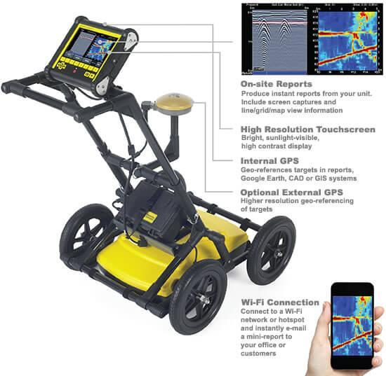 LMX200 GPR Cart