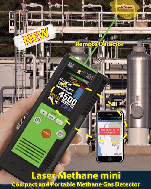 Pergam Methane Detector